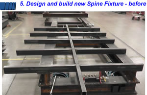 lincoln electric spine fixture